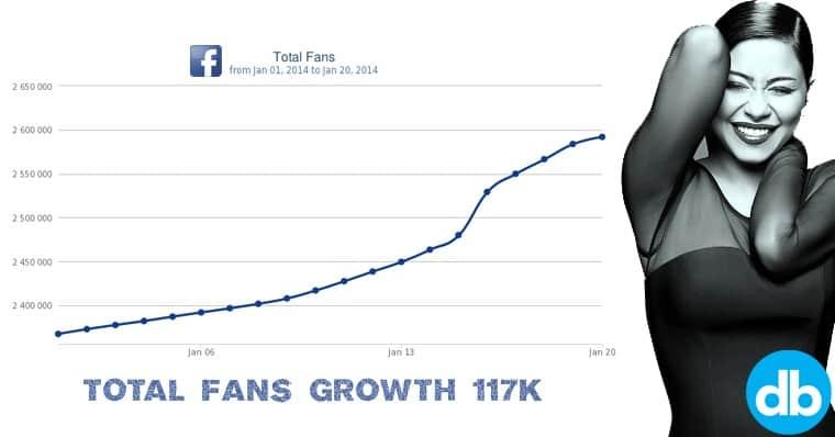 Social Media Review: Sherine's 2014 album 'Ana Keteer'