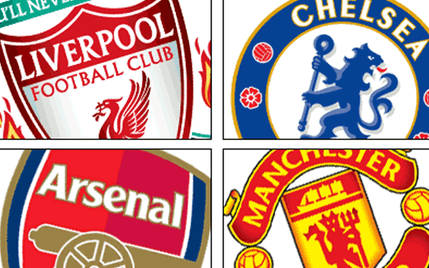 arsenal, chelsea, man united, liverpool, digital boom, marketing, sports marketing, Facebook marketing, kijamii, AS Roma, market share, popularity, popular, middle east, africa