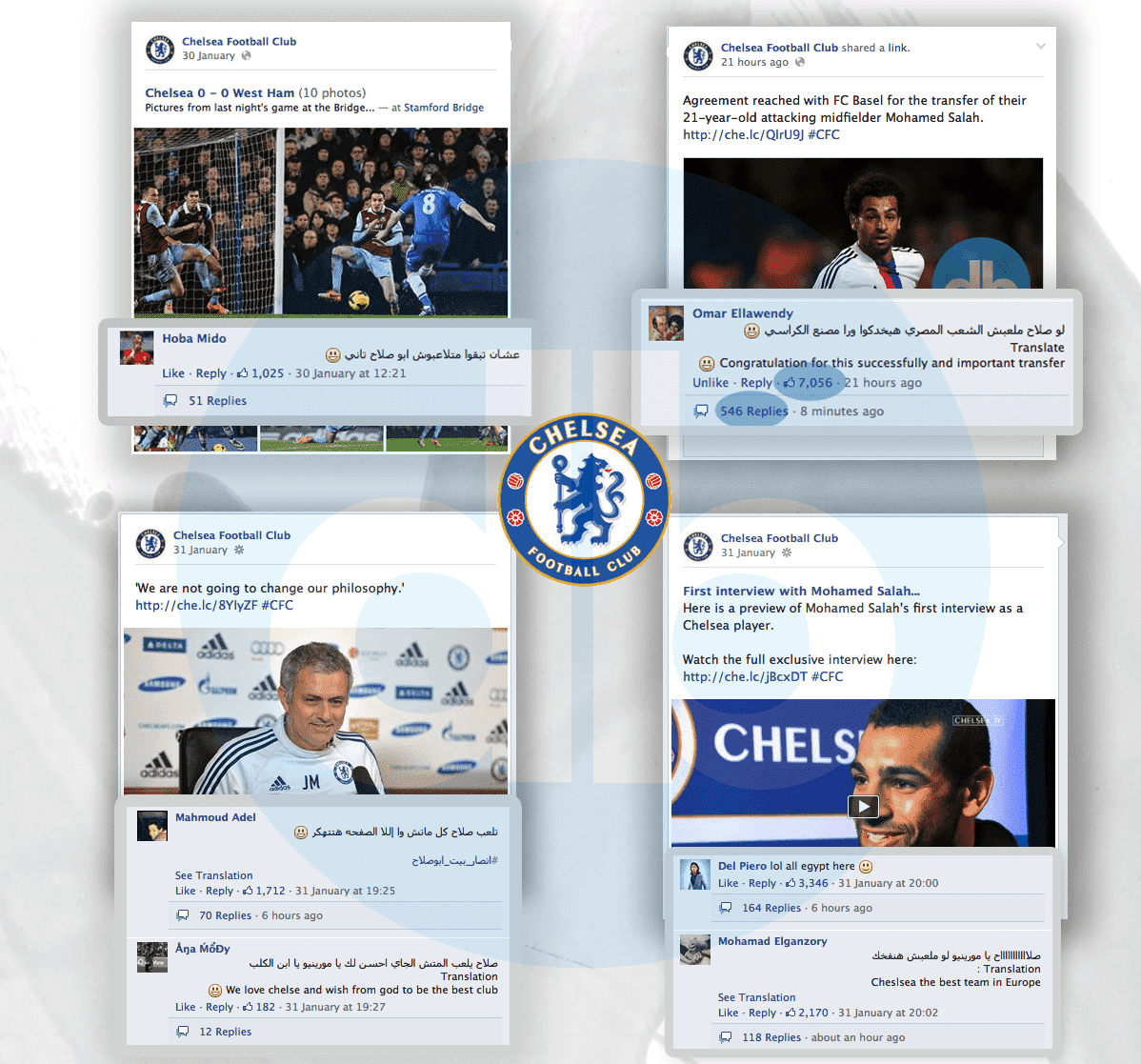 chelsea facebook page, Mohamed Salah impact on Chelsea