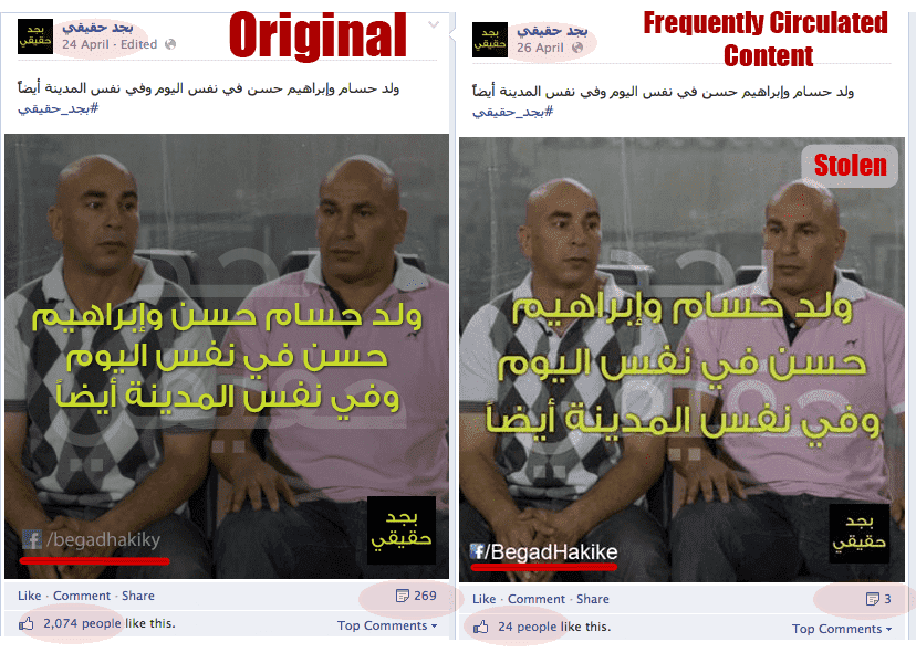 Facebook algorithm Frequently Circulated Content