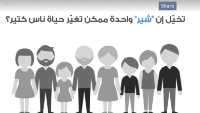 Share against Hepatitis C Virus (HCV)