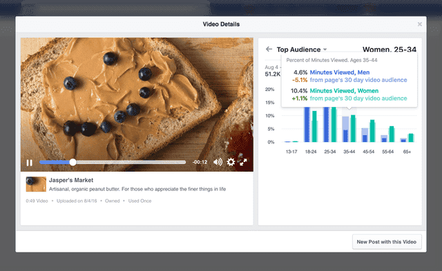 facebook video insights Audience Demographics