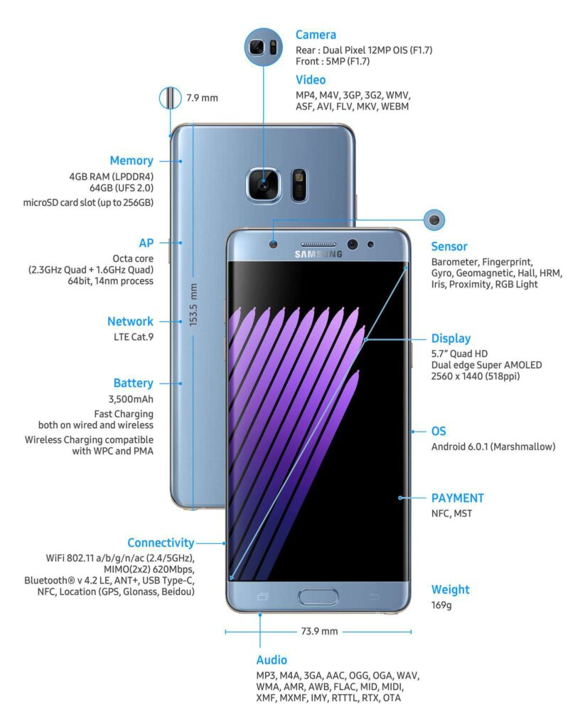 Samsung note 7 overview