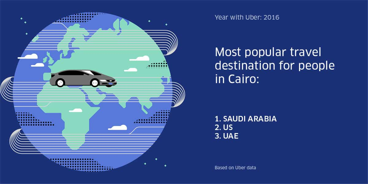 Most popular destination for Cairo's residents: Saudi Arabia, US, UAE, Cairo, Egypt, Uber Egypt, Digital Boom, infographic