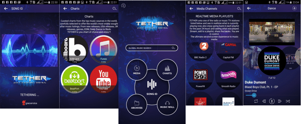TETHER, TVTAG mobile apps, ITAGIT Technologies, mobile media