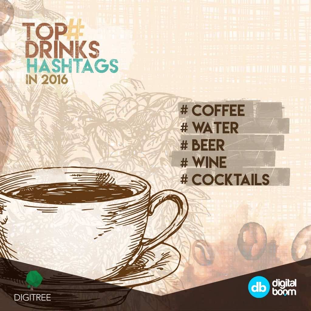 top drinks hashtags in 2016, coffee, water, beer, wine, cocktails, Most liked photo, statistics, Ronaldo, instagram 2016, data, insights, MENA, digital boom, Egypt, Reports, Report