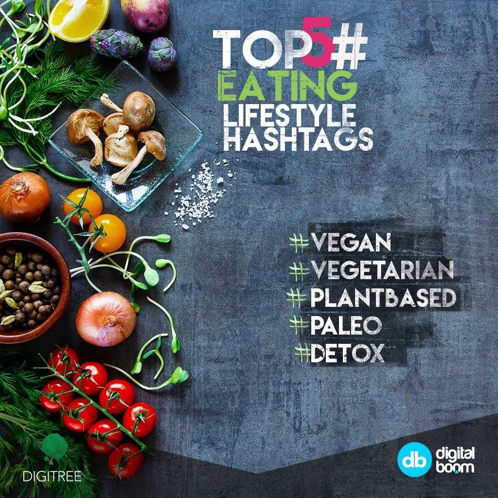 Eating lifestyle, Vegan, Vegetarian, Plantbased, Paleo, Detox, statistics, Ronaldo, instagram 2016, data, insights, MENA, digital boom, Egypt, Reports, Report, official instagram,