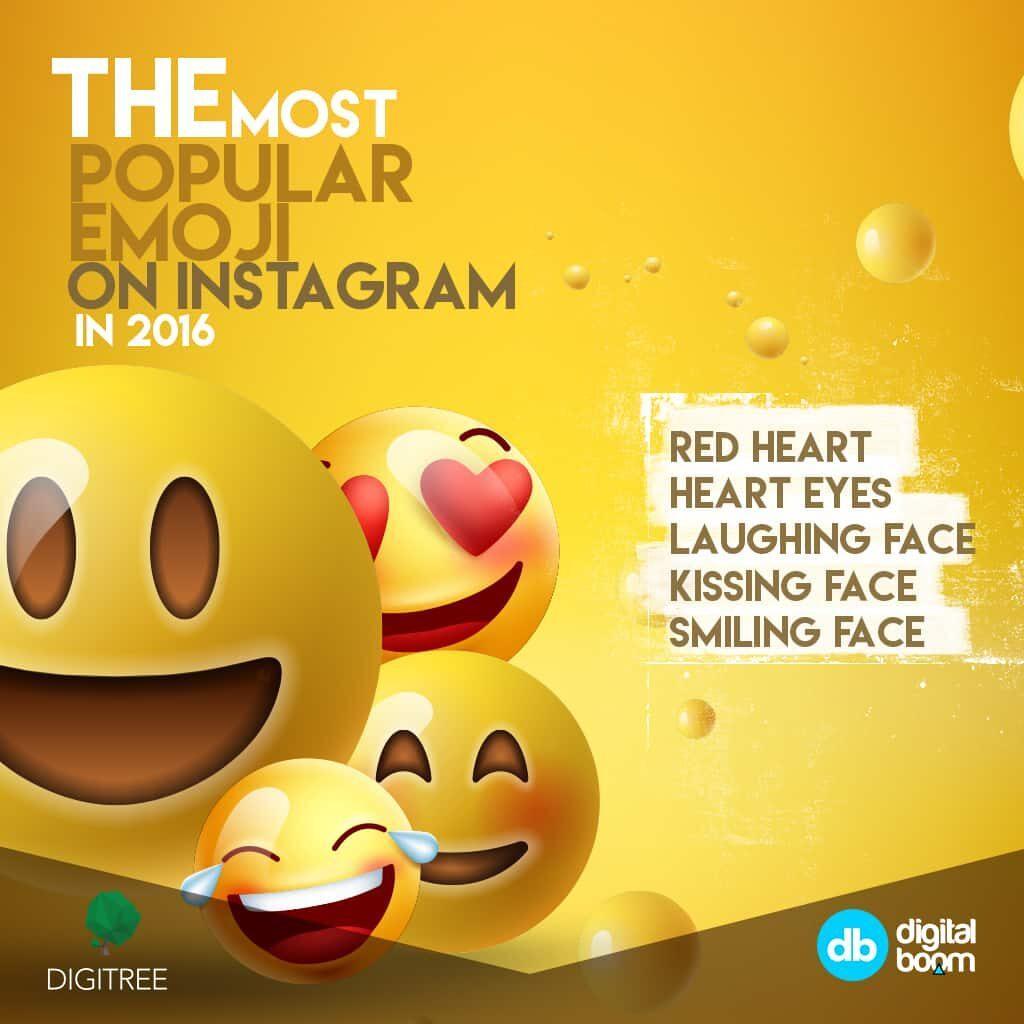 emojis, instagram, 2016 data, reports, stats, statistics, digital boom