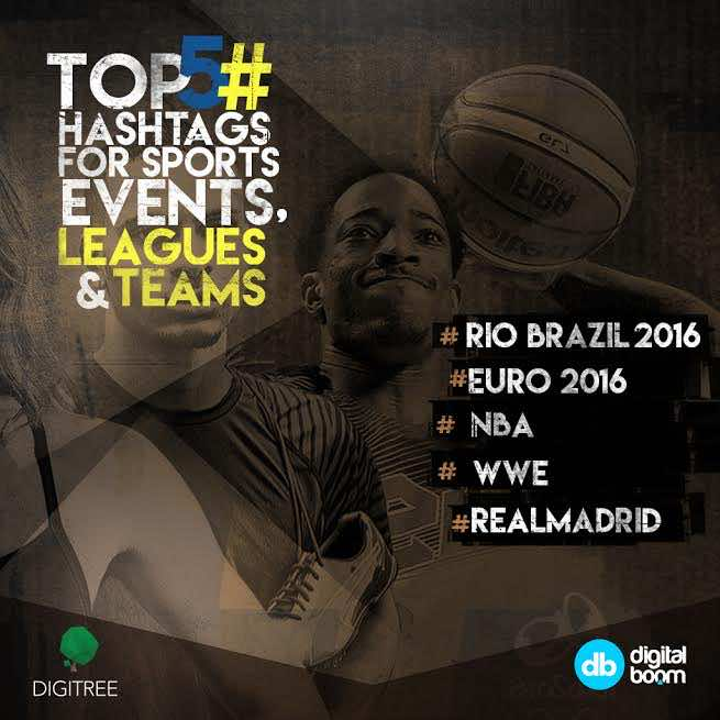 Top 5 Hashtags For Sports Events, Leagues and Teams