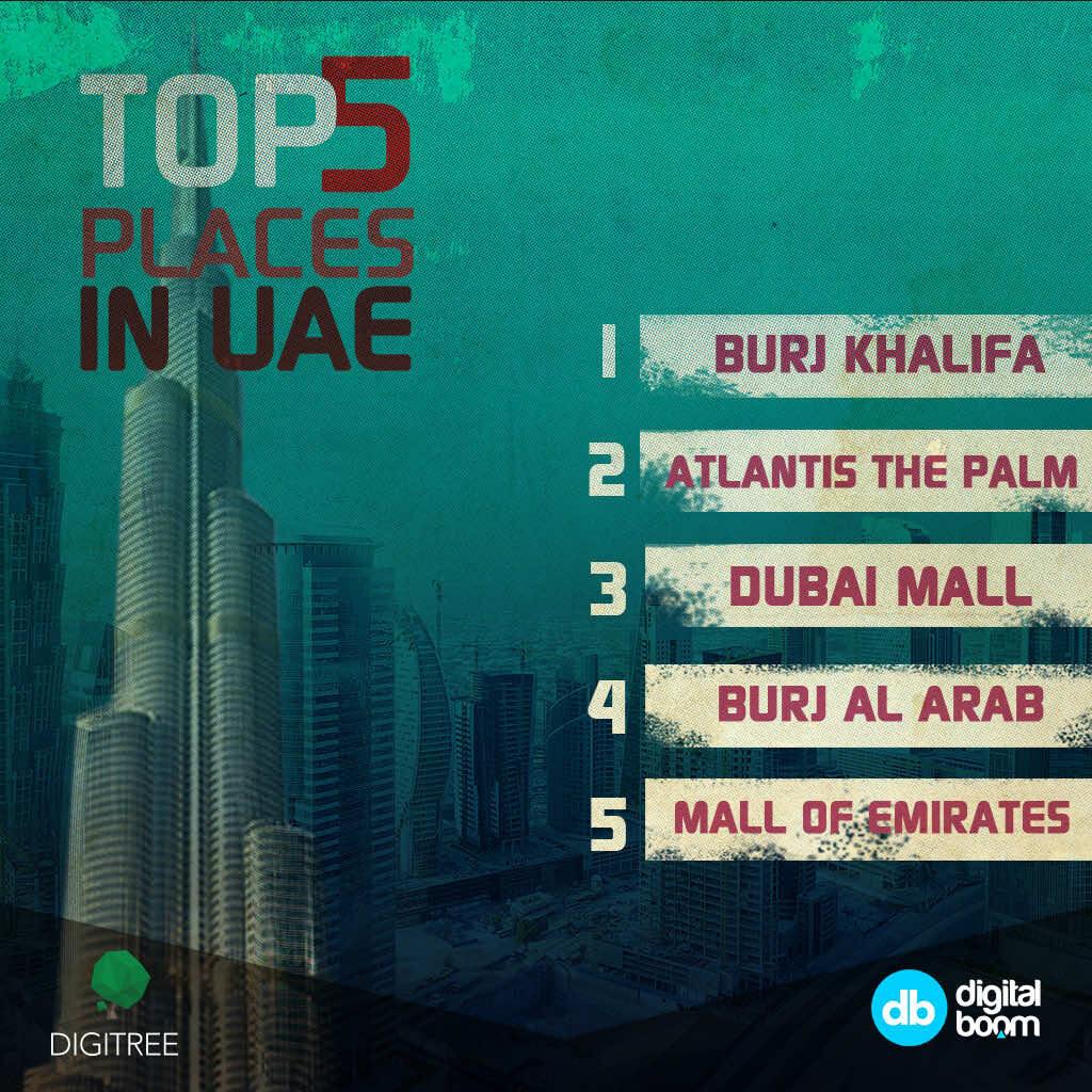 Instagram Reveals 2016's Top Data, UAE, geo-tagged places, instagram, 2016 data, reports, stats, statistics, digital boom