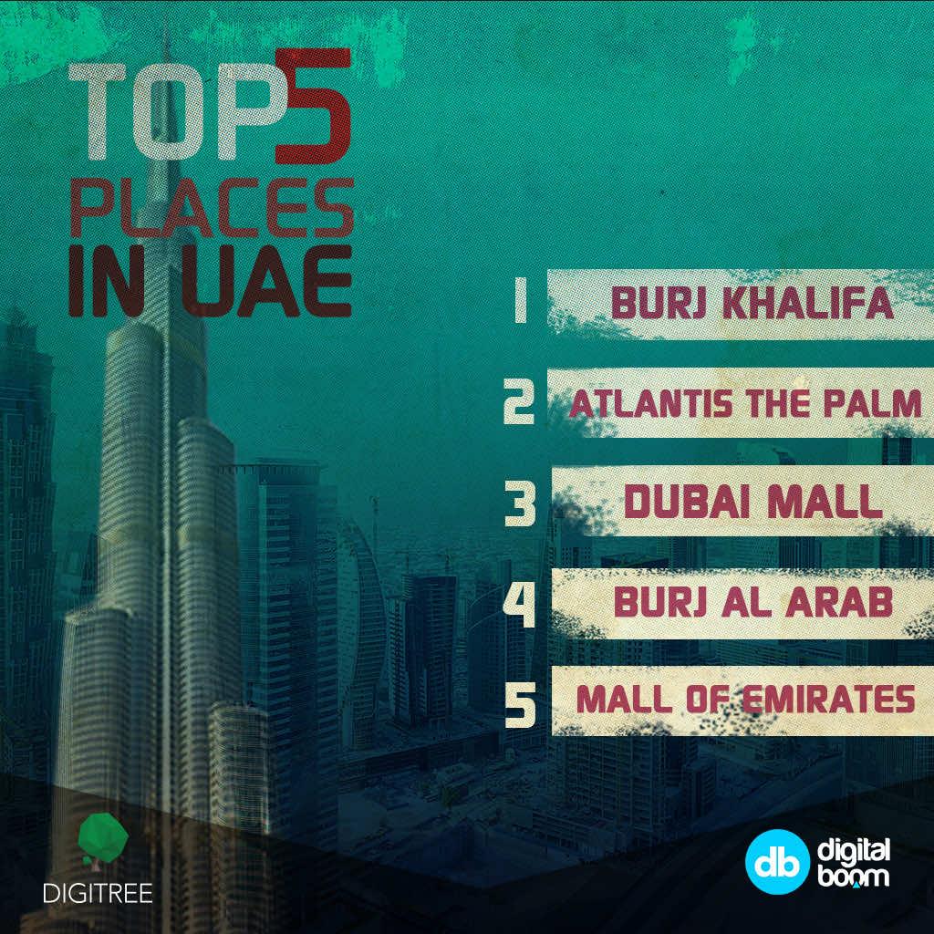 Dubai, Burg Khalifa, Dubai Mall, Instagram data 2016, instagram reports 2016, statistics, Ronaldo, instagram 2016, data, insights, MENA, digital boom, Egypt, Reports, Report, official instagram,