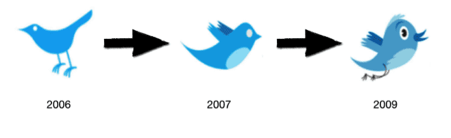 evolution of the Twitter brand, twitter logo evolution 2006 to 2009