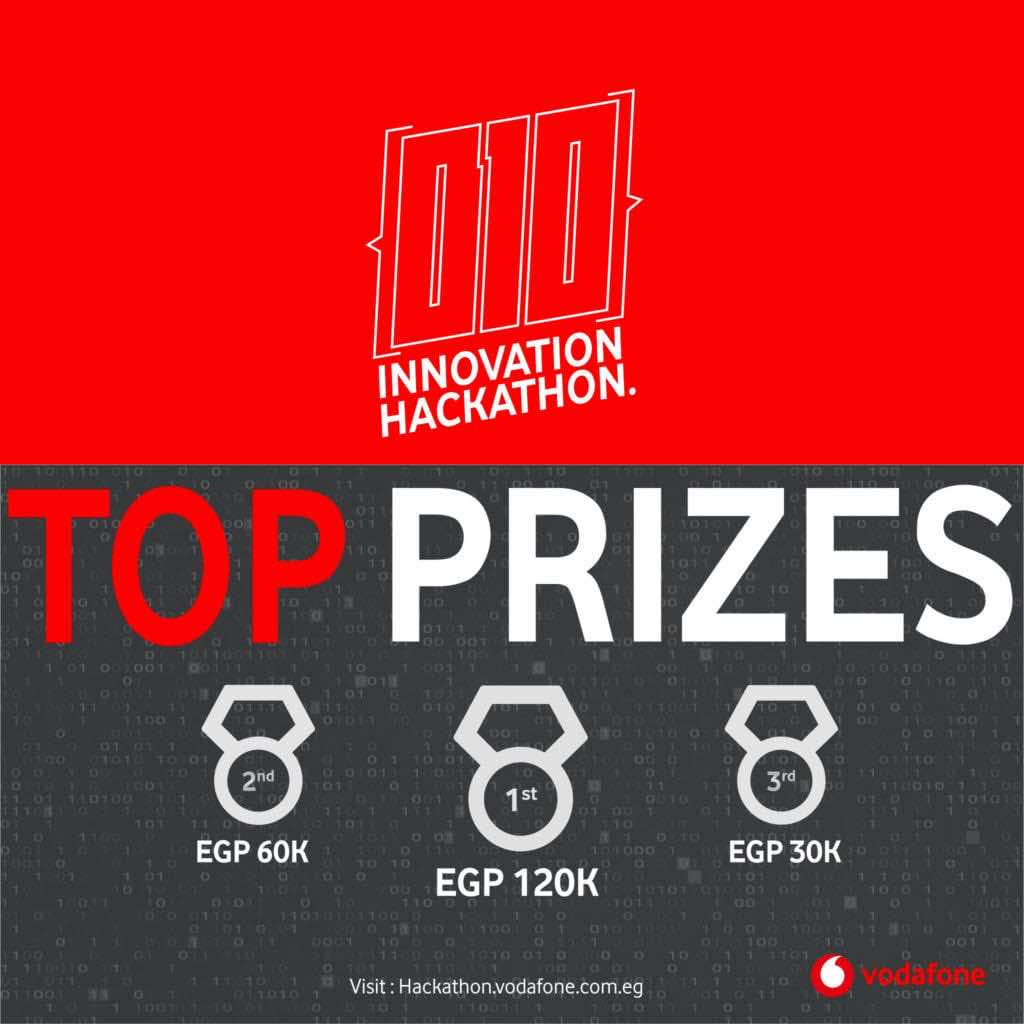 Vodafone Egypt Innovation Hackathon prizes