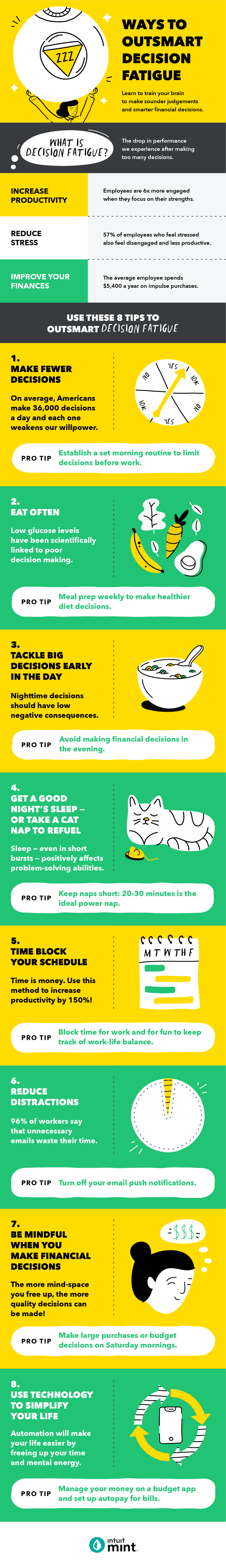 8 Ways You Can Train Your Brain to Outsmart Decision Fatigue, credit: www.mint.com